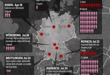 Germany: How the country has been rocked by seven terror attacks