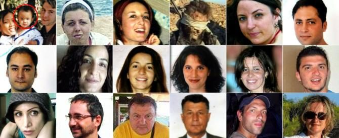 The silent massacre: the list of the Italians killed by Islam
